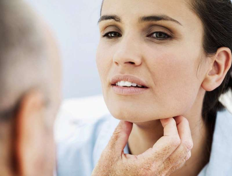 Лечение щитовидной железы с помощью йоги