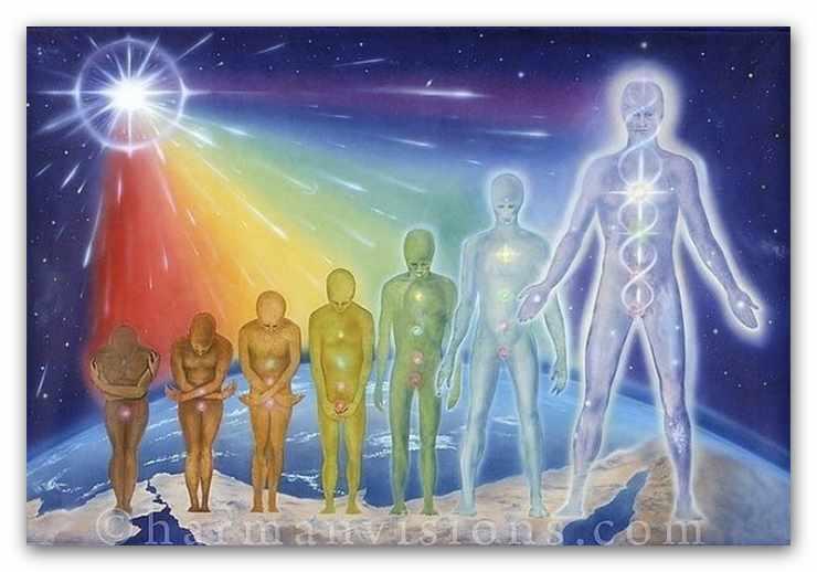 Духовный рост - саморазвитие
