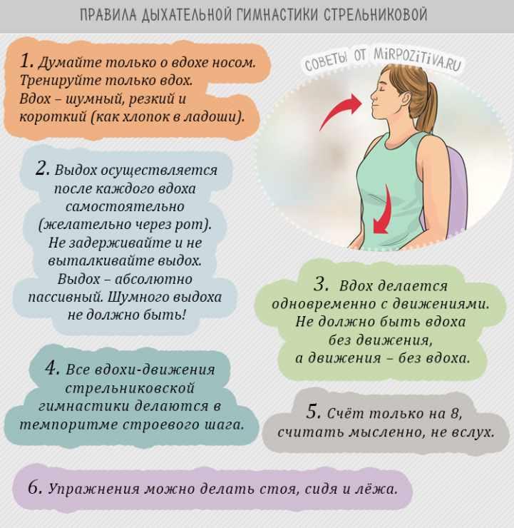 Правила выполнения дыхательной гимнастики