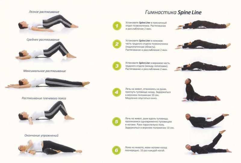 Здоровье и агни йога