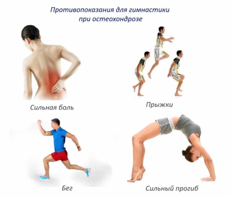 Противопоказания для гимнастики при острой боли