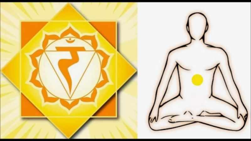 Манипура чакра - влияние через солнечное сплетение