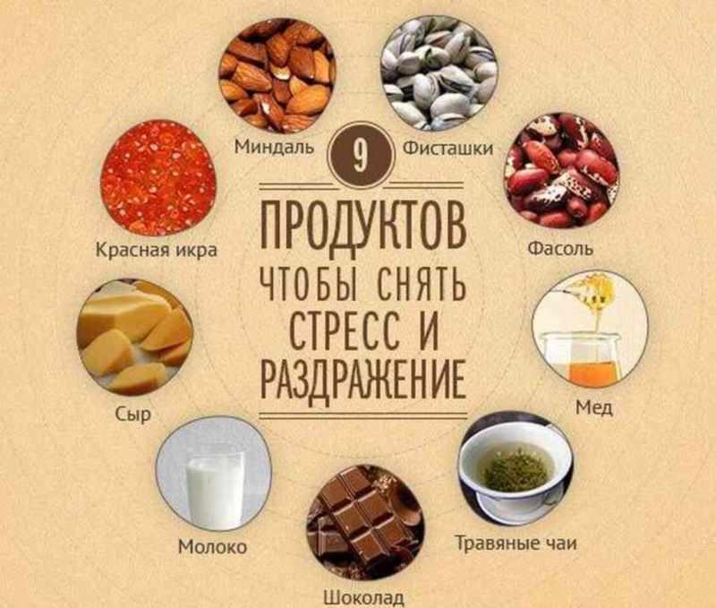 Фото продукты для снятия стресса