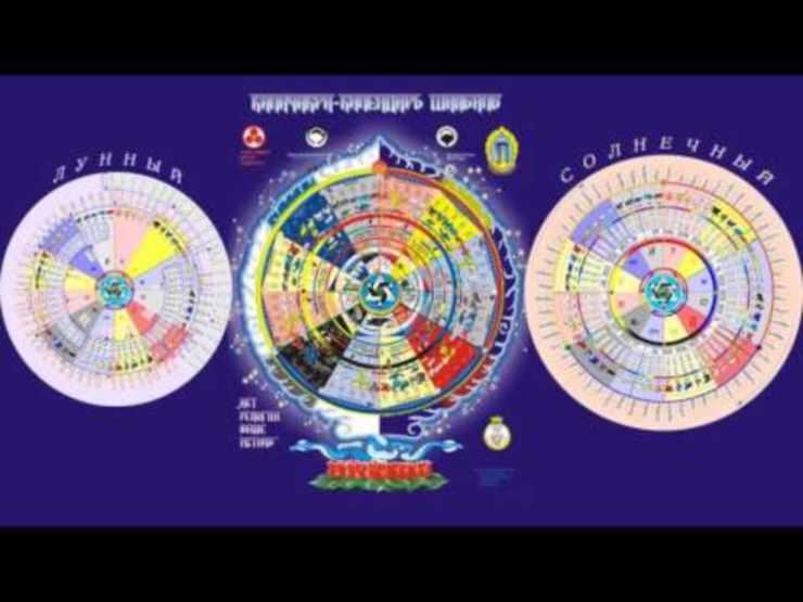Пример календарь Шамбалы