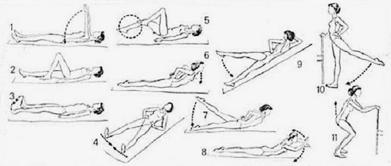 Система гимнастики для суставов по Евдокименко