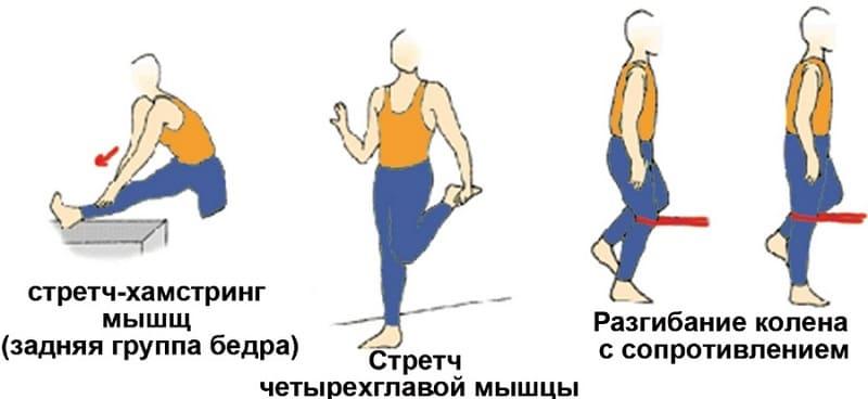 Стретч как лечебное упражнение для суставов
