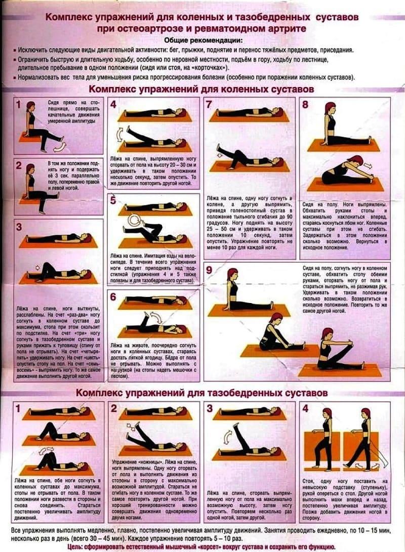 Система упражнений для коленного сустава по Бубновскому