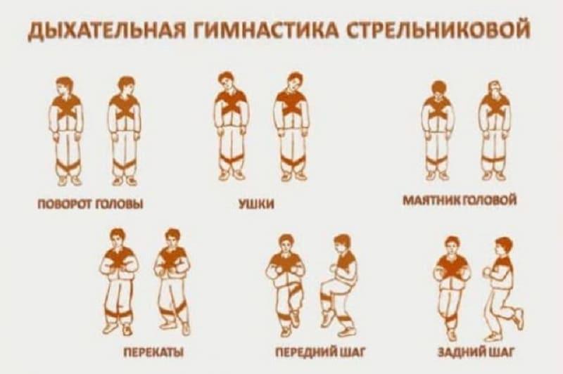 Дыхательный комплекс Стрельниковой