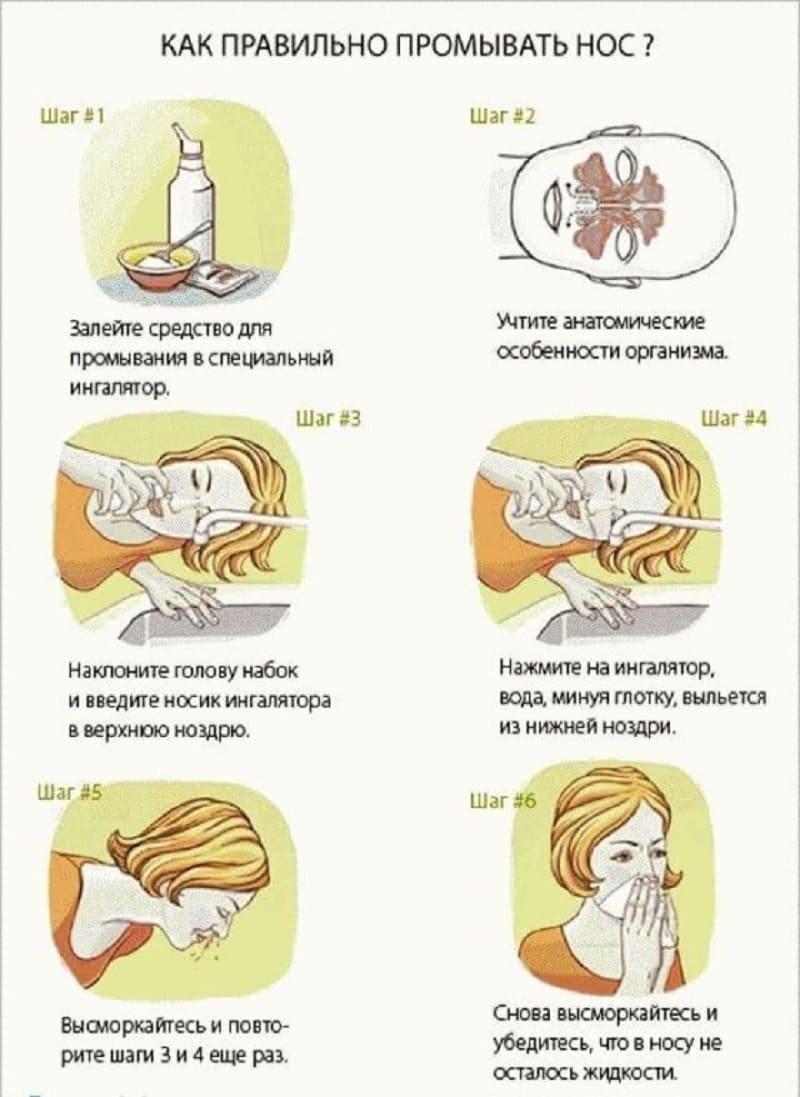 Как правильно промывать нос нети потом