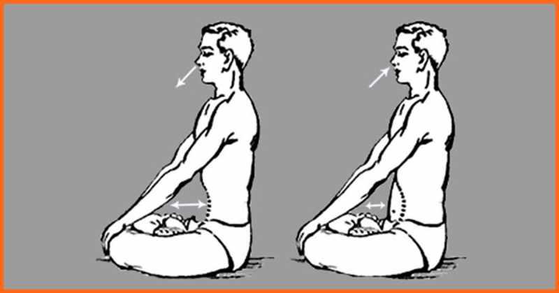 Процесс выполнения йоговского дыхания