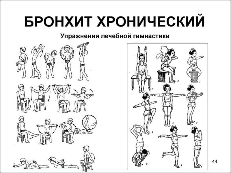 Дыхательная гимнастика при бронхите для детей