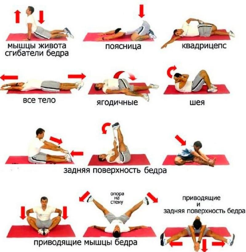 Комплекс упражнений для улучшения растяжки