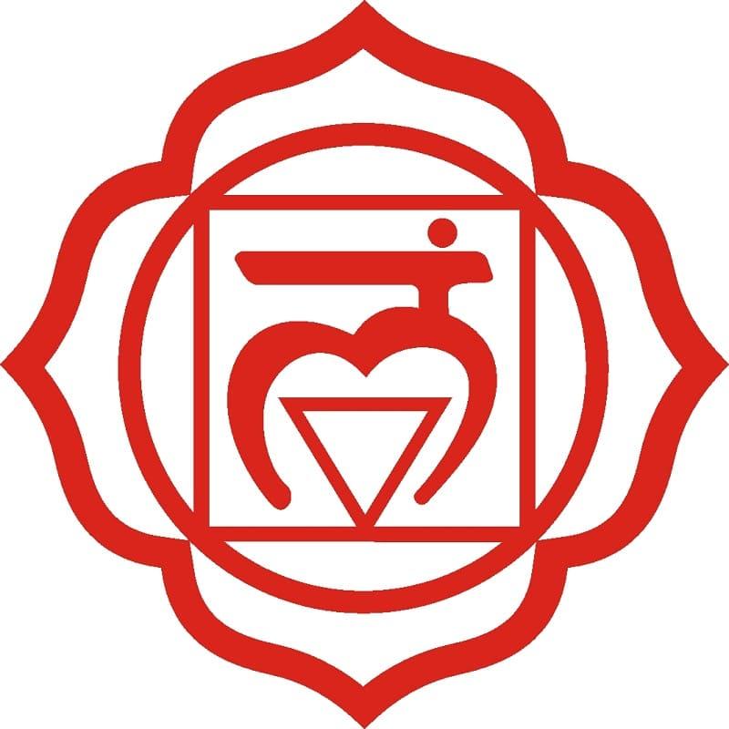 Чакра денежного благополучия Муладхара