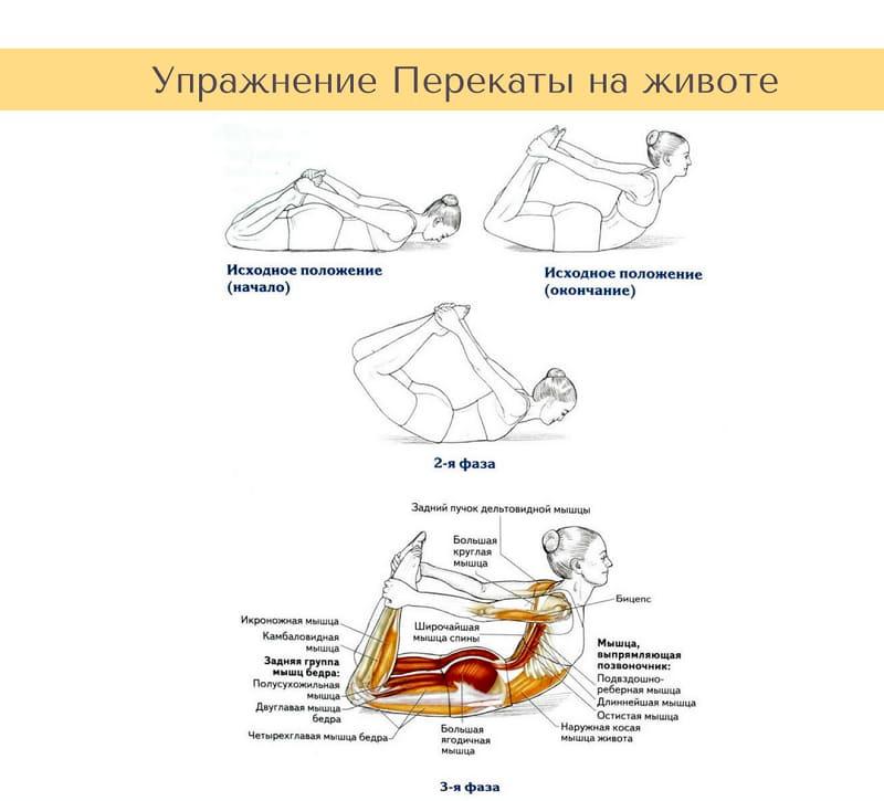 """Упражнение для мышц спины """"Перекаты на животе"""""""