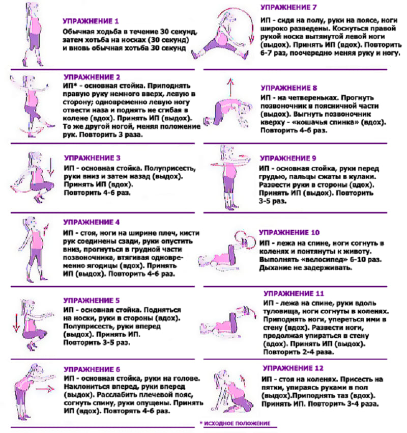 Упражнения для 1 триместра беременности
